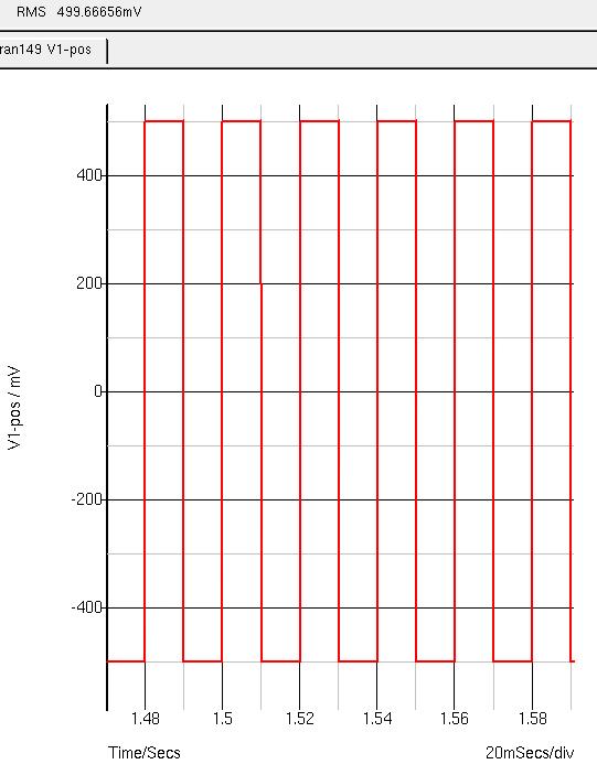 AC blokgolf van 1Vtt dus 500mVrms