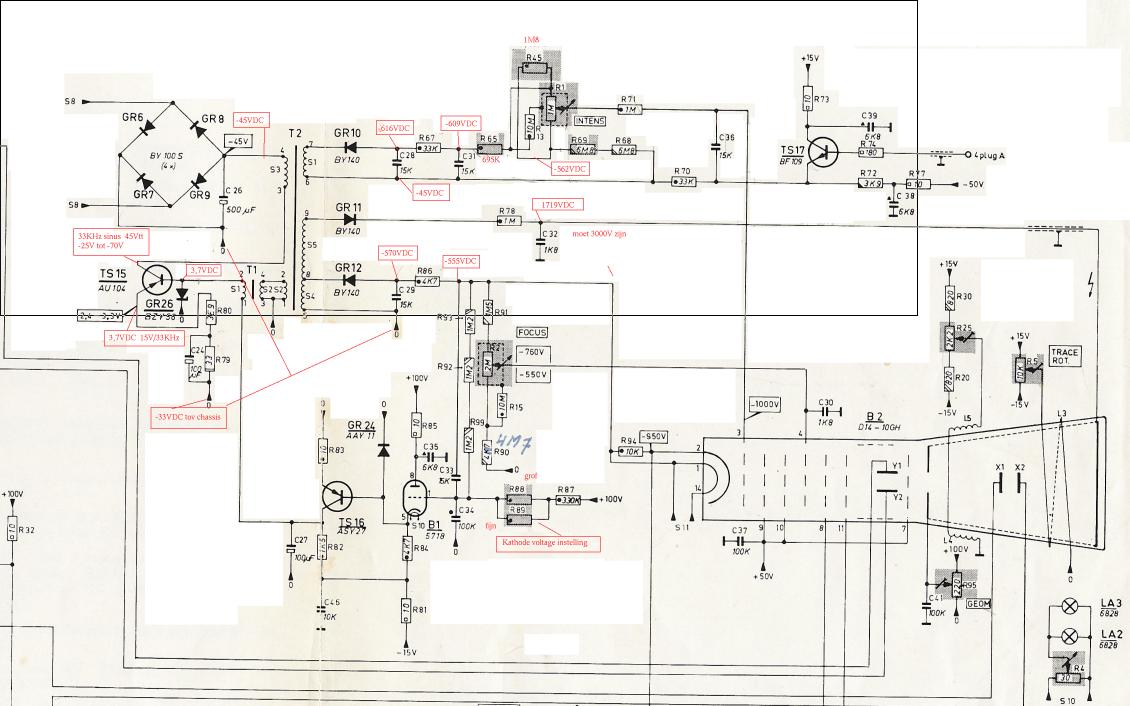 Pm3410 Sampling Scope Pa4tims Opvangtehuis Voor Buizenbakken Avo 8 Circuit Diagram I