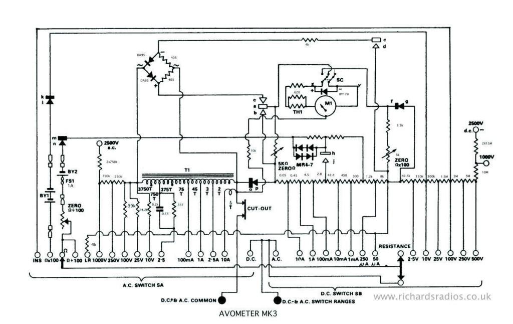 Schema MK III