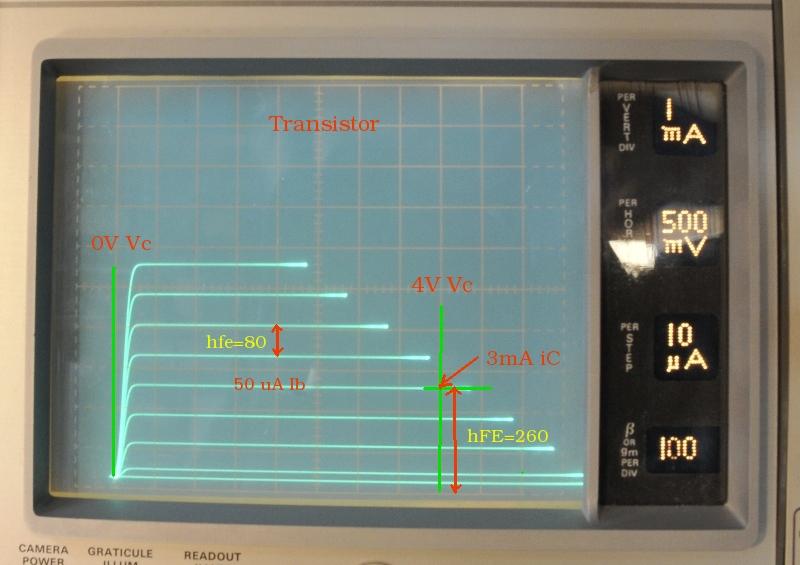Een transistor