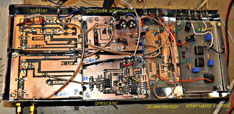 Pindiode attenuator and powercontrol, powermeter, prescaler and splitter.