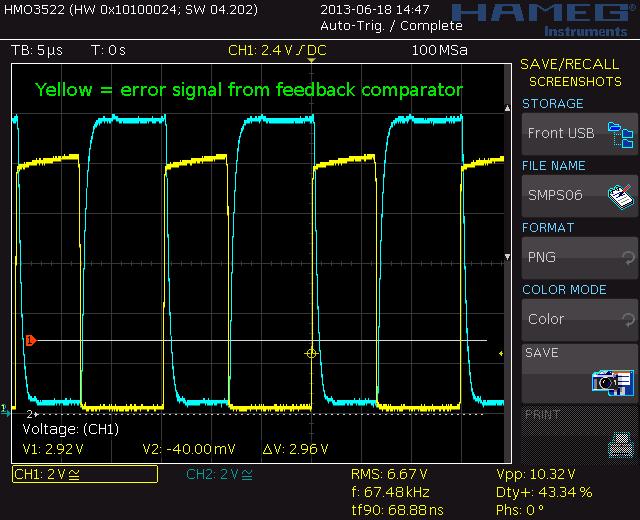 The error signal