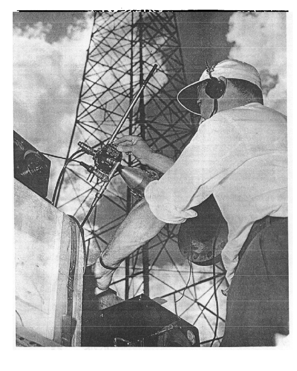 Measuring a tv antenna