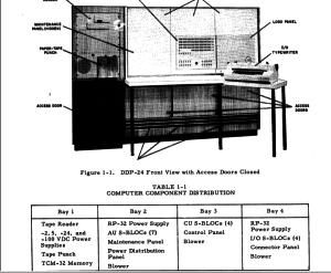 DDP-24 computer,